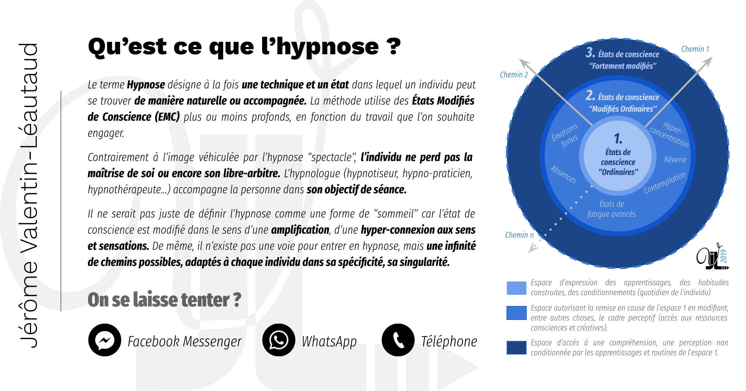 Description de l'hypnose